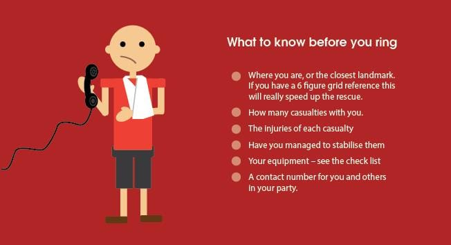 What to Know Before an Emergency